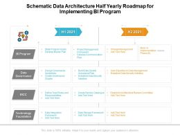 Schematic Data Architecture Half Yearly Roadmap For Implementing BI Program