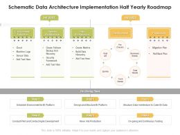 Schematic Data Architecture Implementation Half Yearly Roadmap