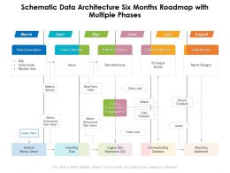 Schematic Data Architecture Six Months Roadmap With Multiple Phases
