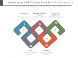 Scheme Analysis Ppt Diagram Powerpoint Slide Backgrounds