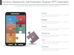 Scheme Opportunity Administration Diagram Ppt Inspiration