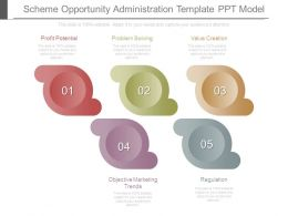 Scheme Opportunity Administration Template Ppt Model