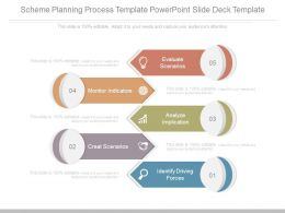 Scheme Planning Process Template Powerpoint Slide Deck Template
