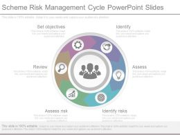 Scheme Risk Management Cycle Powerpoint Slides