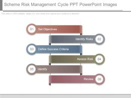 Scheme Risk Management Cycle Ppt Powerpoint Images