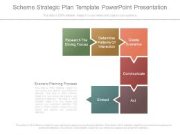 Scheme Strategic Plan Template Powerpoint Presentation