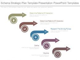 Scheme Strategic Plan Template Presentation Powerpoint Templates