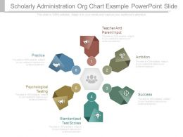 Scholarly Administration Org Chart Example Powerpoint Slide