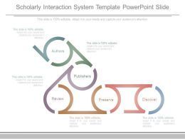 Scholarly Interaction System Template Powerpoint Slide