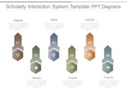 Scholarly Interaction System Template Ppt Diagrams