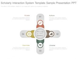 Scholarly Interaction System Template Sample Presentation Ppt