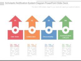 scholastic_notification_system_diagram_powerpoint_slide_deck_Slide01