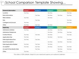 School Comparison Template Showing Location Rank Information