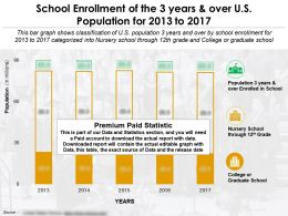 School Enrollment Of The 3 Years And Over US Population For 2013-2017