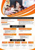 School Improvement Action Plan One Pager Presentation Report Infographic PPT PDF Document
