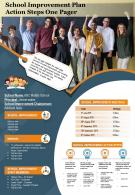 School Improvement Plan Action Steps One Pager Presentation Report Infographic PPT PDF Document