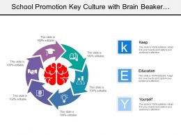 School Promotion Key Culture With Brain Beaker Monitor Icons
