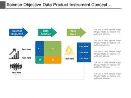 Science Objective Data Product Instrument Concept Development Flow