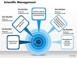 Scientific Management 01 Powerpoint Presentation Slide Template