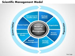 Scientific Management Model powerpoint presentation slide template