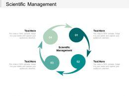 Scientific Management Ppt Powerpoint Presentation Professional Diagrams Cpb