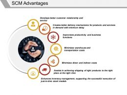 Scm Advantages Powerpoint Slides Design