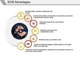 Scm Advantages Powerpoint Slides Design