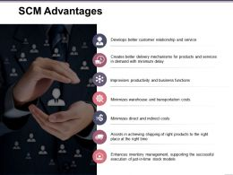 Scm Advantages Powerpoint Templates Microsoft