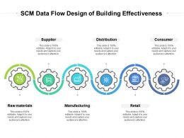 SCM Data Flow Design Of Building Effectiveness