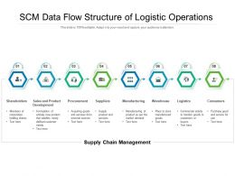 SCM Data Flow Structure Of Logistic Operations