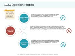 SCM Decision Phases Planning And Forecasting Of Supply Chain Management Ppt Brochure