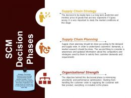 Scm Decision Phases Powerpoint Slides Templates