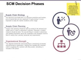 SCM Decision Phases PowerPoint Templates Microsoft