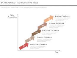 scm_evaluation_techniques_ppt_ideas_Slide01