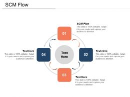 Scm Flow Ppt Powerpoint Presentation Icon Graphics Download Cpb