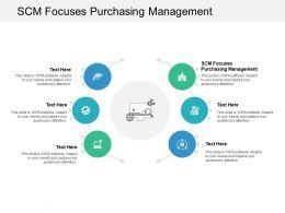 SCM Focuses Purchasing Management Ppt Powerpoint Presentation Inspiration Cpb