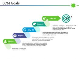 Scm Goals Powerpoint Slides Design