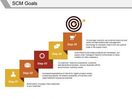 Scm Goals Powerpoint Templates