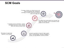 Scm Goals Powerpoint Topics