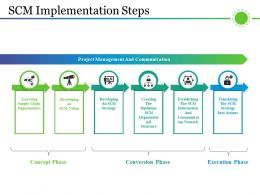 Scm Implementation Steps Powerpoint Slides Templates