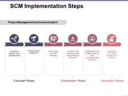Scm Implementation Steps PPT Background Designs