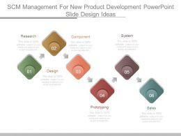Scm Management For New Product Development Powerpoint Slide Design Ideas