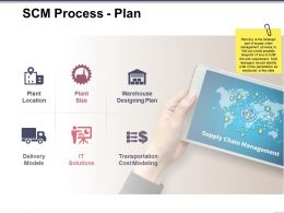 Scm Process Plan Powerpoint Slides