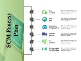 Scm Process Plan Powerpoint Templates Microsoft