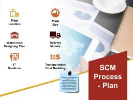 Scm Process Plan Ppt Background