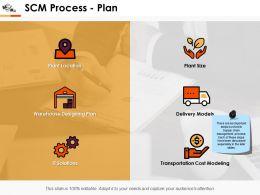 Scm Process Plan Ppt Professional Images