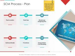 SCM Process Plan Supply Chain Management Architecture Ppt Icons