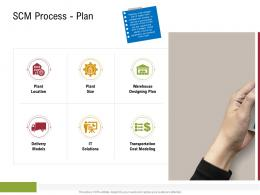 SCM Process Plan Sustainable Supply Chain Management Ppt Infographics