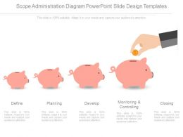 Scope Administration Diagram Powerpoint Slide Design Templates