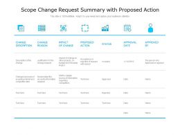 Scope Change Request Summary With Proposed Action